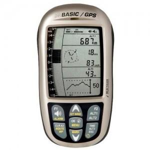 IQ Basic/GPS